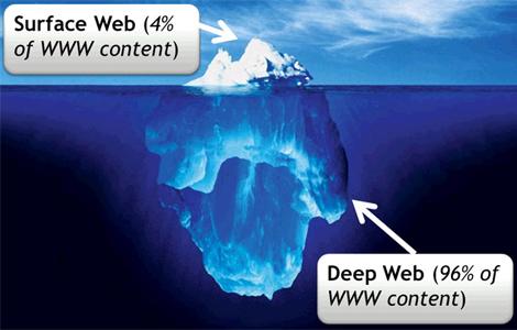 netopis deep web laguna knjige